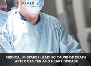 Hilton & Somer Medical Mistakes Leading Cause of Death After Cancer and Heart Disease